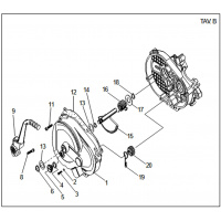 I / Vue moteur partie 2